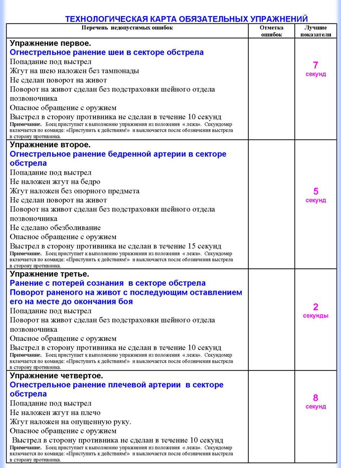 bust salon spa украина отзывы